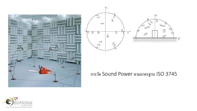 Sound Power Measurement 0005