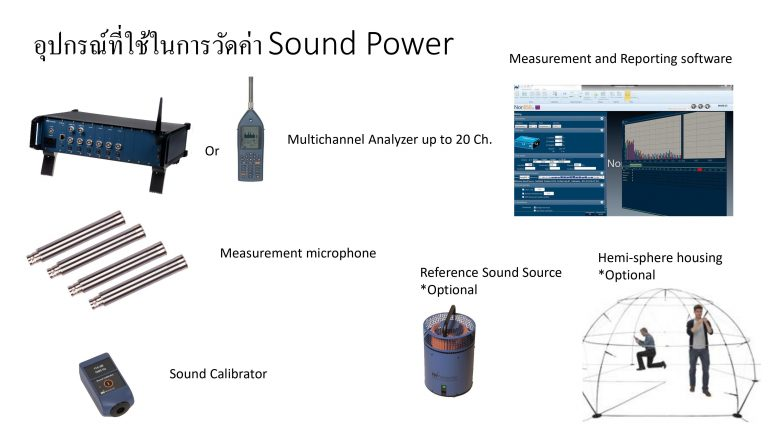 Sound Power Measurement 0008